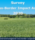 ITEM 2020 survey