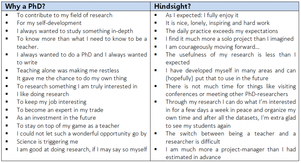 To PhD or not to PhD - blog - Maastricht University