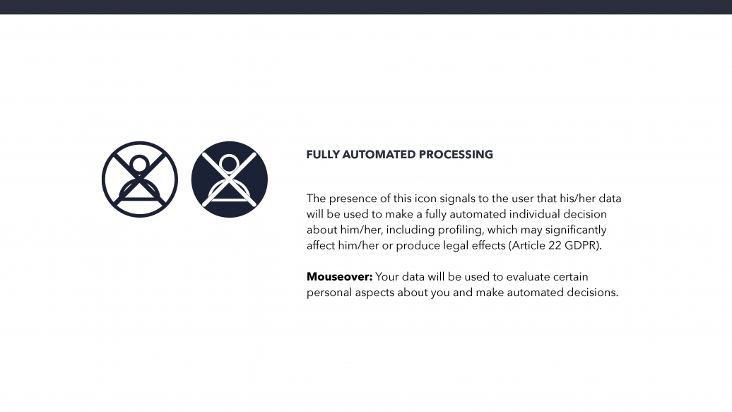 II.	Fully automated processing (Art. 22 GDPR) Icon: Signaling the presence of fully automated processing to users