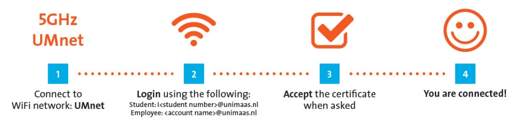 UMnet Wifi Procedure