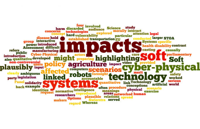 Wordcloud regarding study 'Soft impacts of Cyber-Physical Systems'