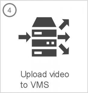 Video production steps 4